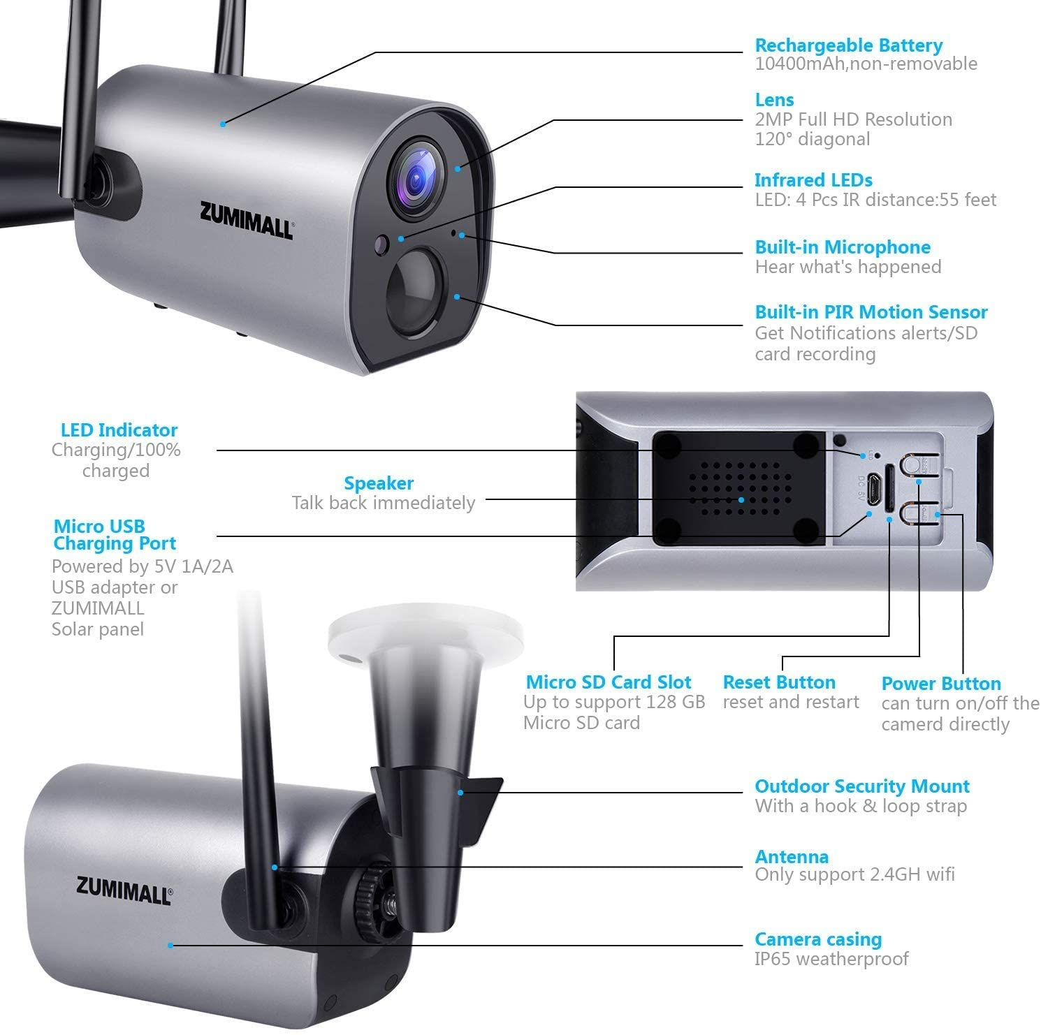 Best Solar WiFi Camera,ZUMIMALL Solar Panel for Outdoor Security Camera